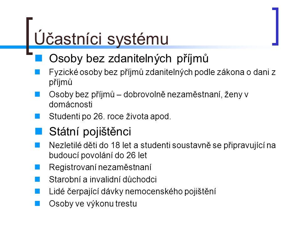 Účastníci systému Osoby bez zdanitelných příjmů Státní pojištěnci