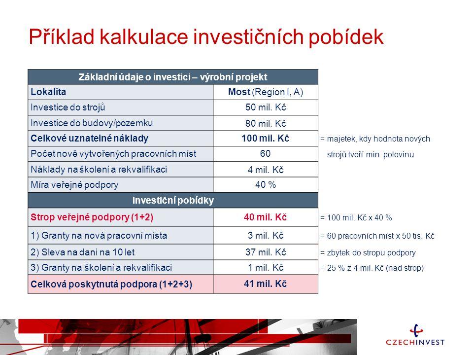 Příklad kalkulace investičních pobídek