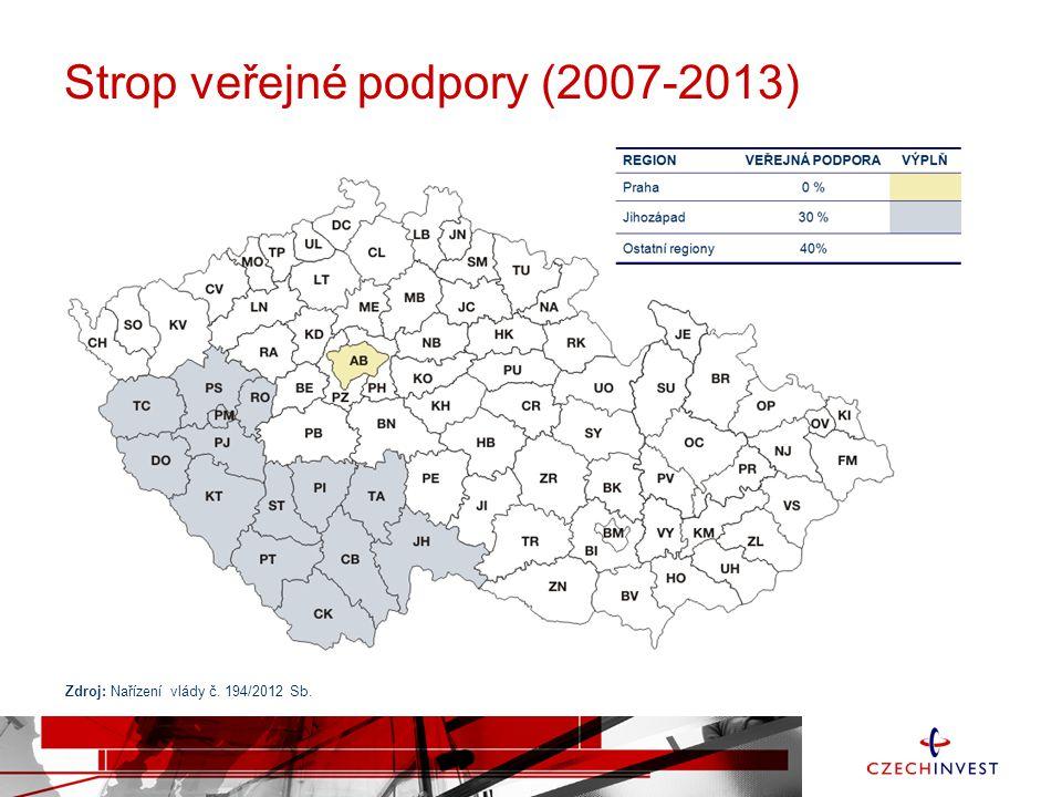 Strop veřejné podpory (2007-2013)