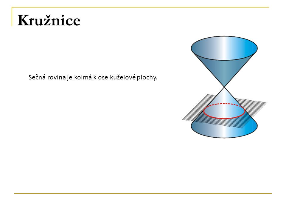 Kružnice Sečná rovina je kolmá k ose kuželové plochy.