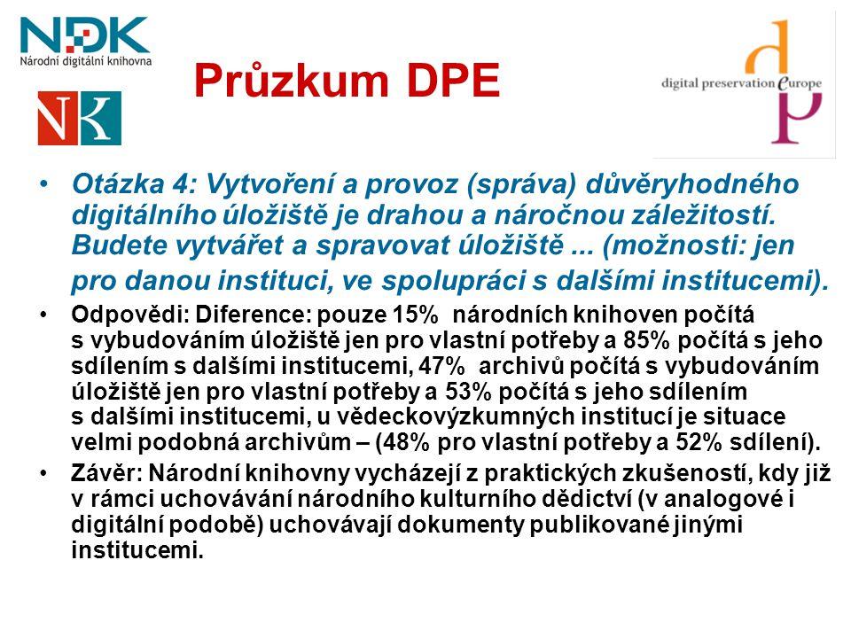 Průzkum DPE