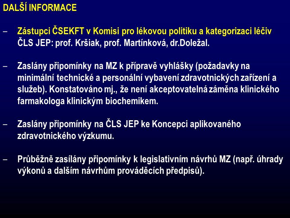 DALŠÍ INFORMACE Zástupci ČSEKFT v Komisi pro lékovou politiku a kategorizaci léčiv ČLS JEP: prof. Kršiak, prof. Martínková, dr.Doležal.