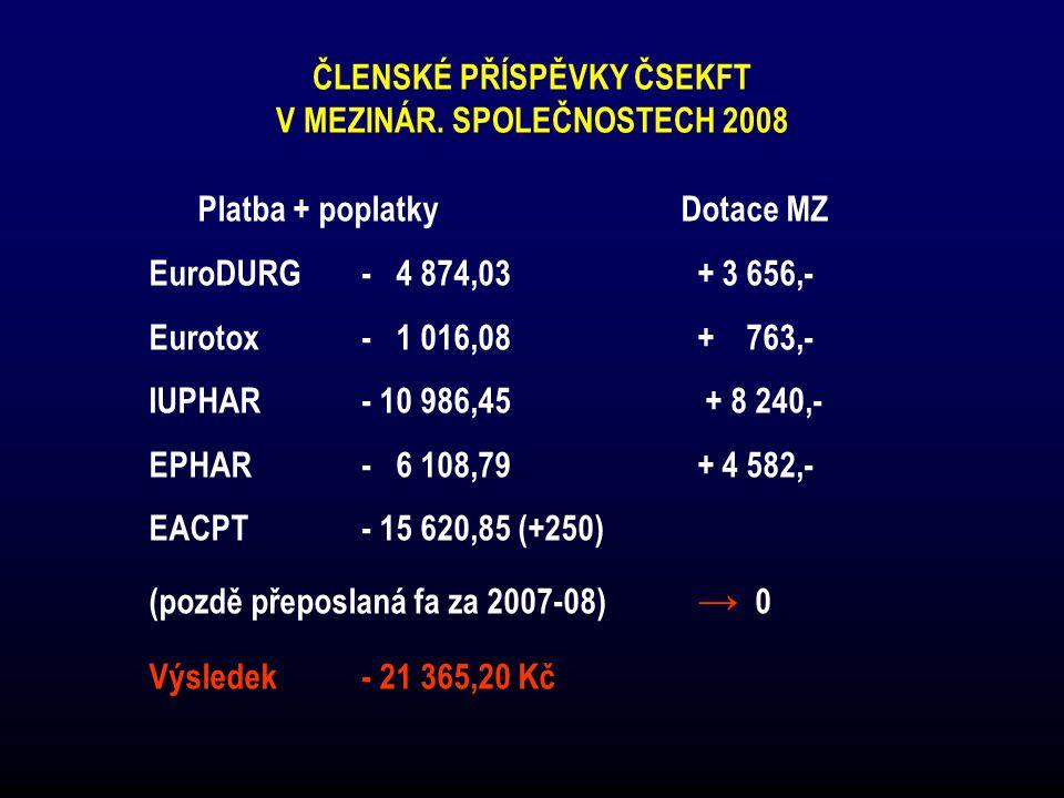ČLENSKÉ PŘÍSPĚVKY ČSEKFT V MEZINÁR. SPOLEČNOSTECH 2008