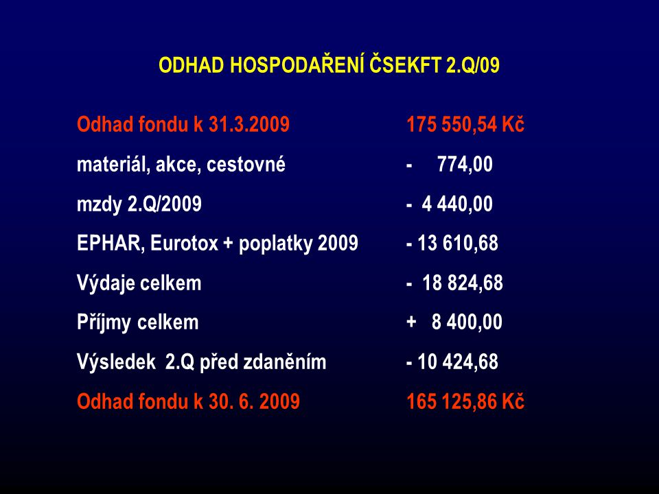 ODHAD HOSPODAŘENÍ ČSEKFT 2.Q/09
