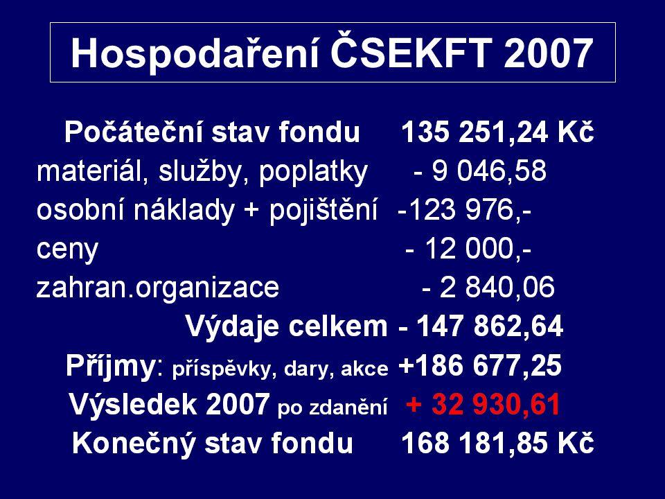 Hospodaření ČSEKFT 2007