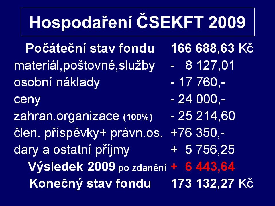 Hospodaření ČSEKFT 2009