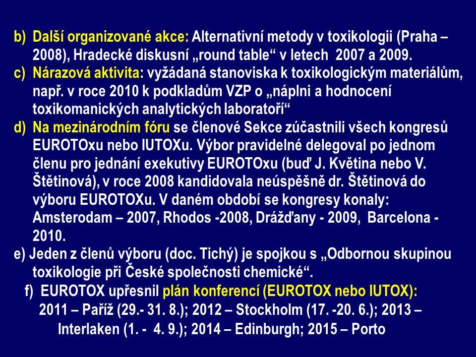 """Další organizované akce: Alternativní metody v toxikologii (Praha – 2008), Hradecké diskusní """"round table v letech 2007 a 2009."""