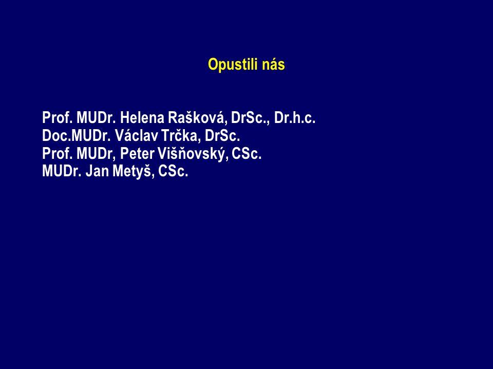 Opustili nás Prof. MUDr. Helena Rašková, DrSc., Dr.h.c. Doc.MUDr. Václav Trčka, DrSc. Prof. MUDr, Peter Višňovský, CSc.