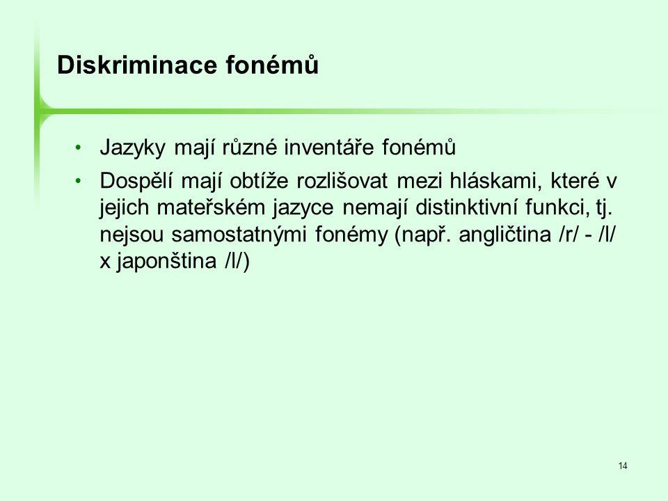 Diskriminace fonémů Jazyky mají různé inventáře fonémů