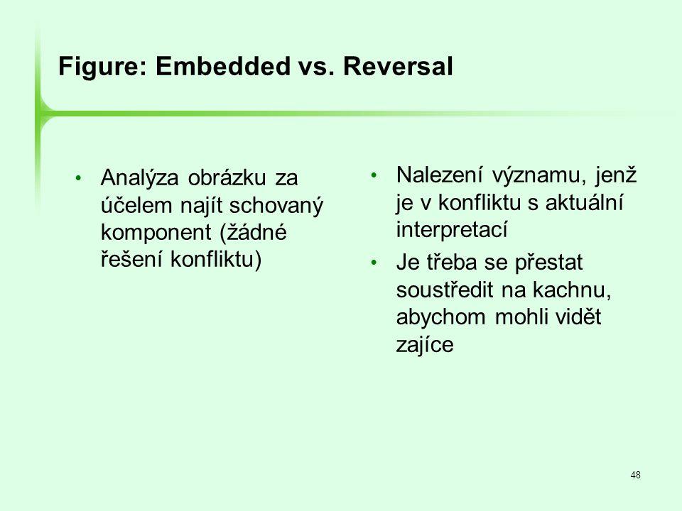 Figure: Embedded vs. Reversal