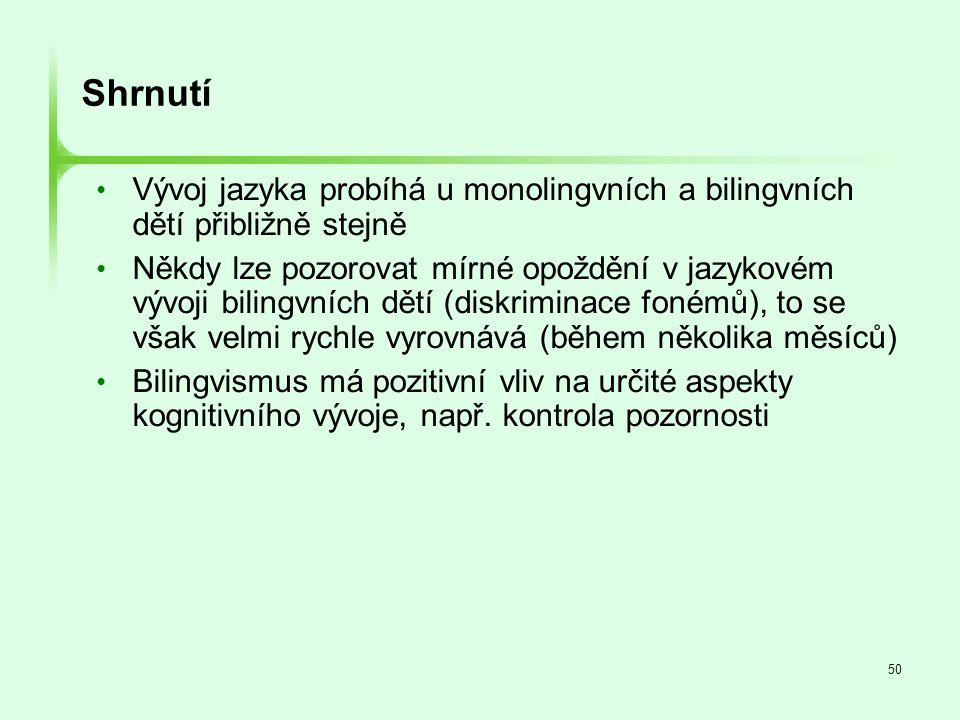 Shrnutí Vývoj jazyka probíhá u monolingvních a bilingvních dětí přibližně stejně.