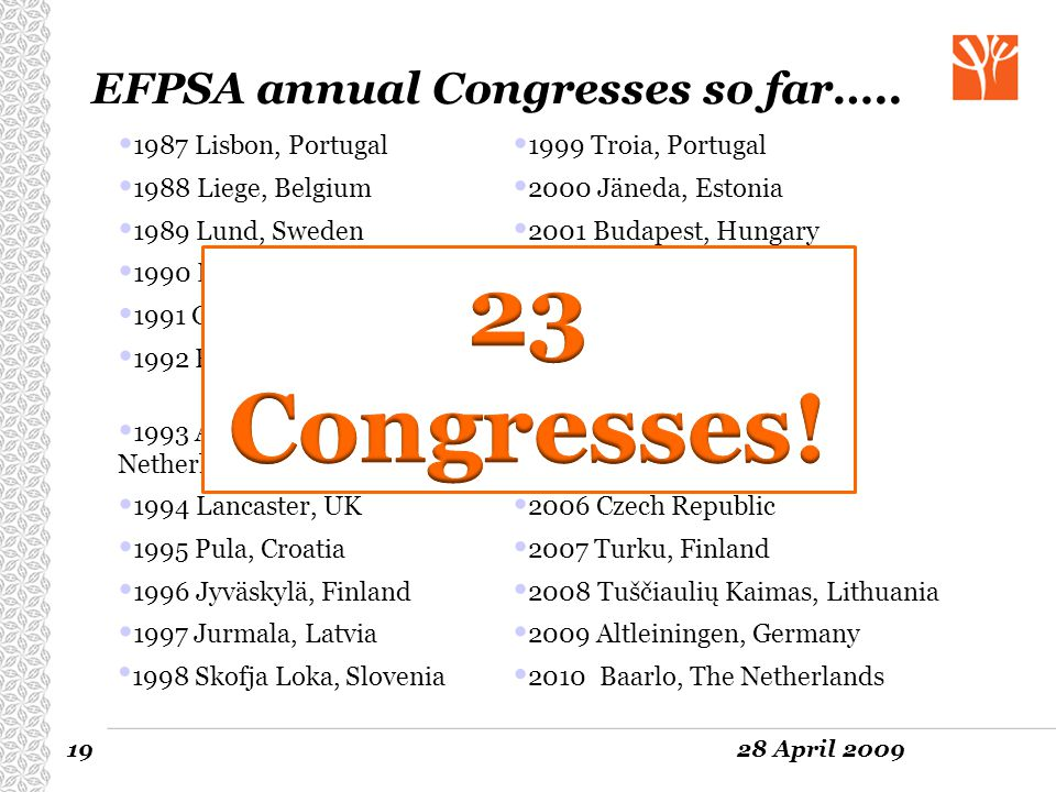 23 Congresses! EFPSA annual Congresses so far….. 1987 Lisbon, Portugal