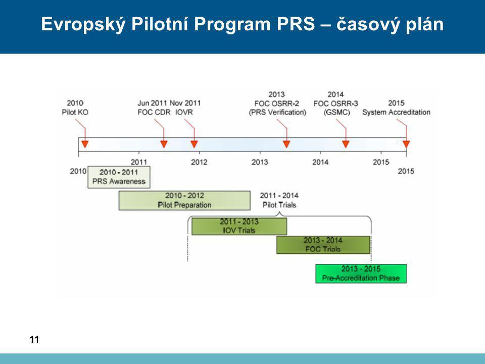Evropský Pilotní Program PRS – časový plán