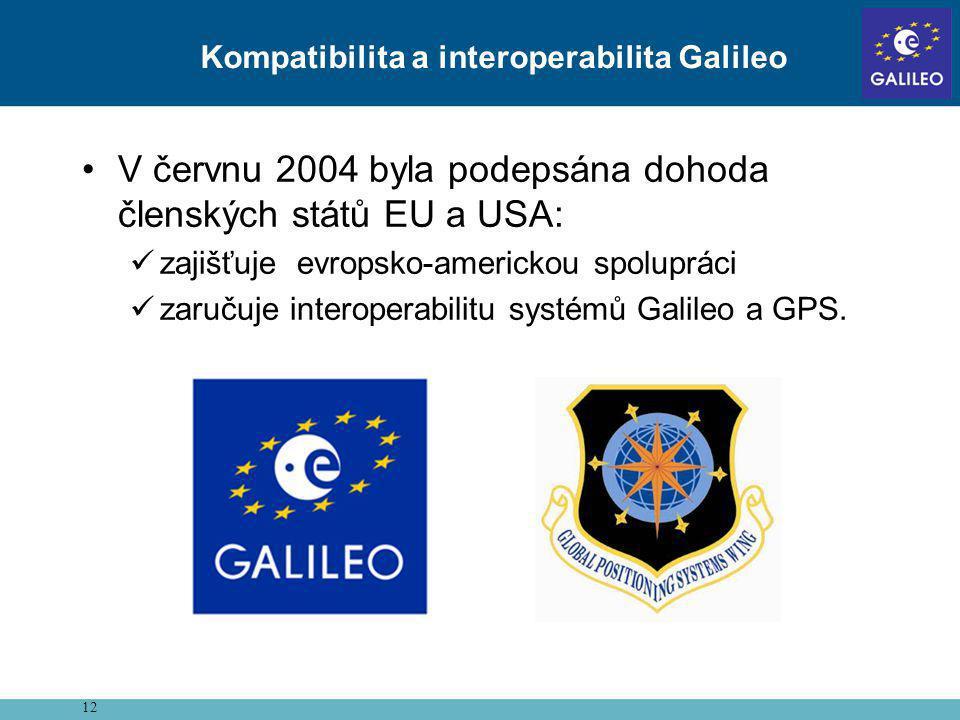 Kompatibilita a interoperabilita Galileo