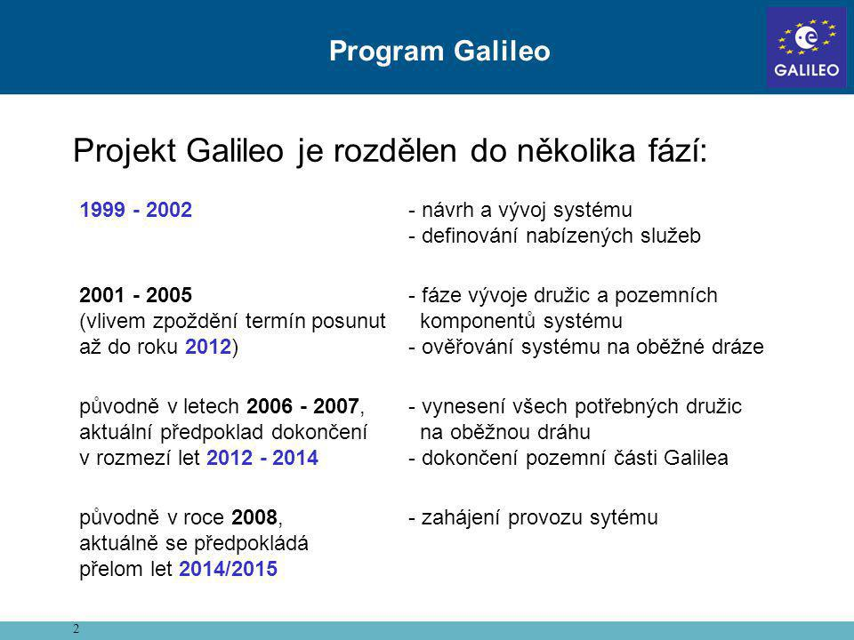Projekt Galileo je rozdělen do několika fází: