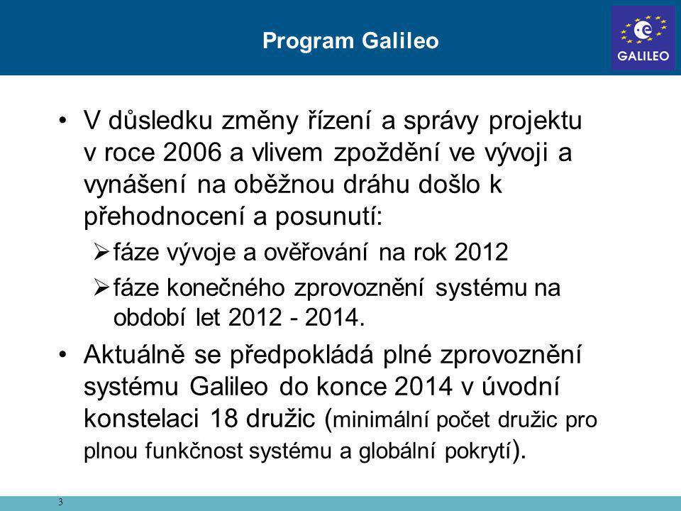 Program Galileo
