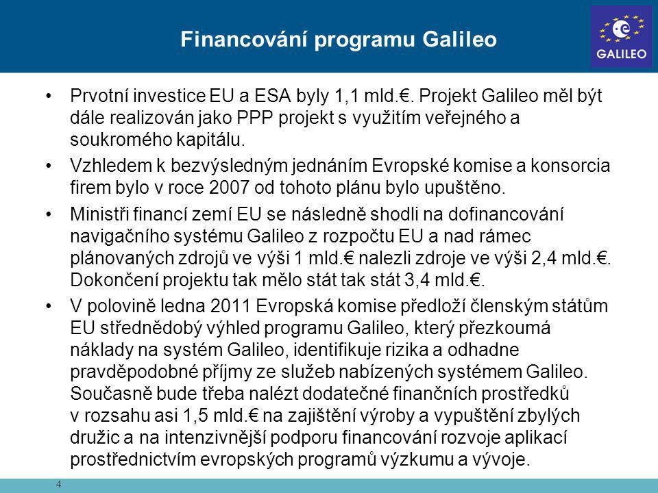 Financování programu Galileo