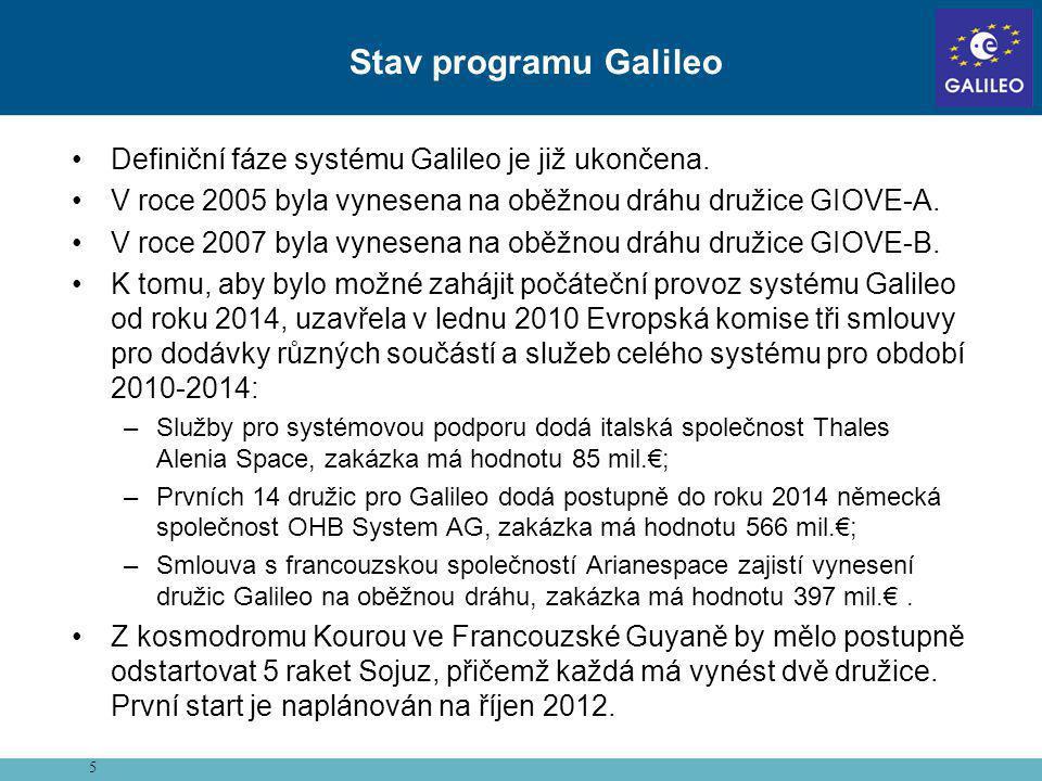 Stav programu Galileo Definiční fáze systému Galileo je již ukončena.
