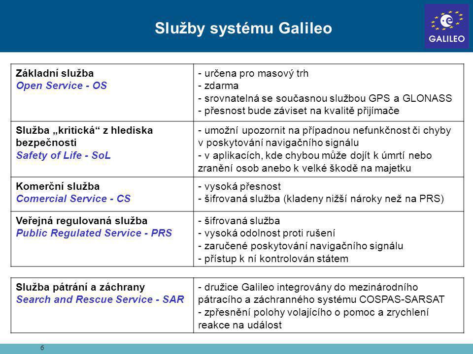 Služby systému Galileo