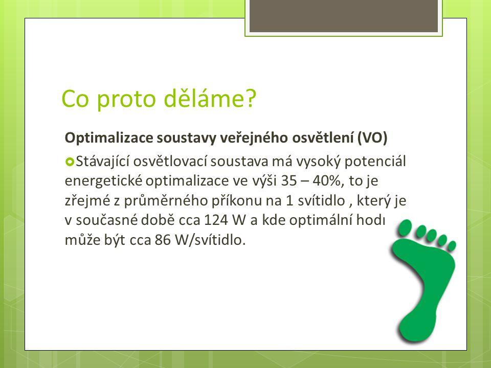 Co proto děláme Optimalizace soustavy veřejného osvětlení (VO)