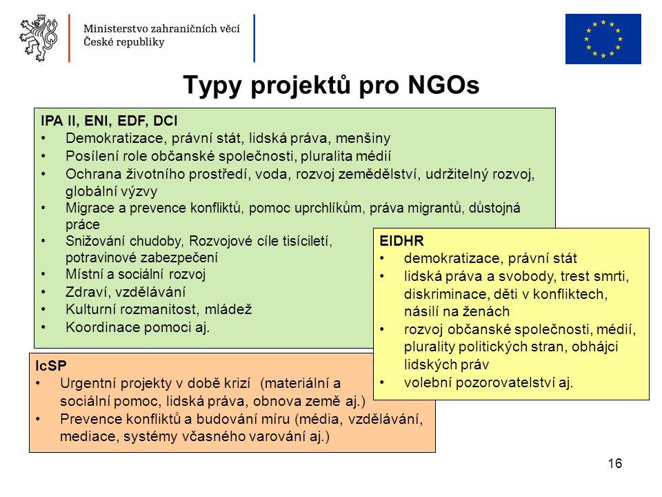 Typy projektů pro NGOs IPA II, ENI, EDF, DCI