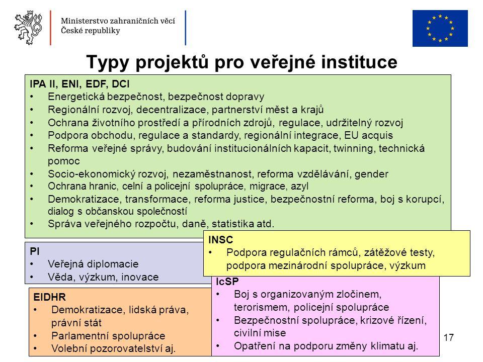 Typy projektů pro veřejné instituce