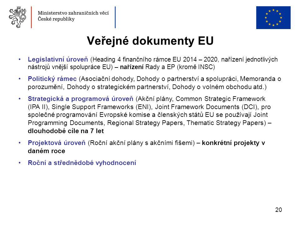 Veřejné dokumenty EU