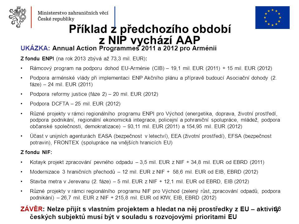 Příklad z předchozího období z NIP vychází AAP