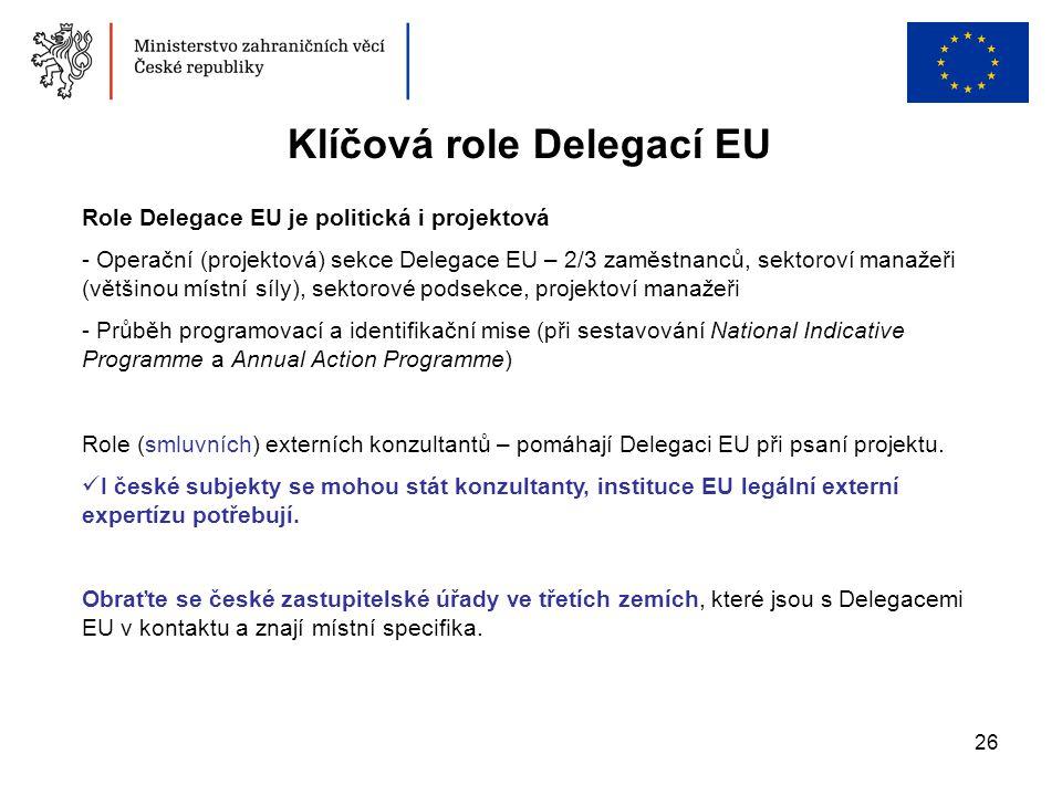 Klíčová role Delegací EU