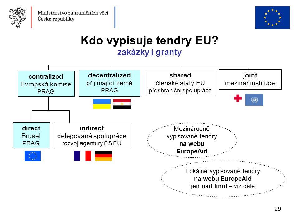 Kdo vypisuje tendry EU zakázky i granty