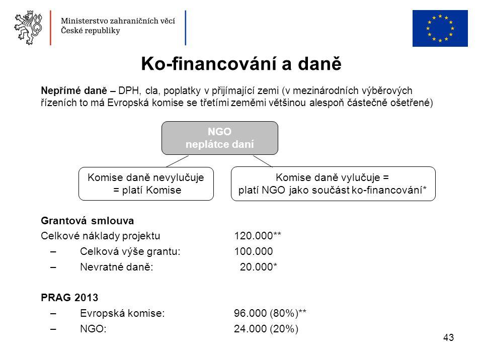 Ko-financování a daně NGO neplátce daní Komise daně nevylučuje
