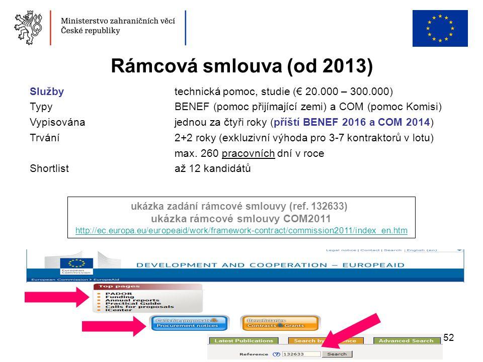 Rámcová smlouva (od 2013) Služby technická pomoc, studie (€ 20.000 – 300.000) Typy BENEF (pomoc přijímající zemi) a COM (pomoc Komisi)