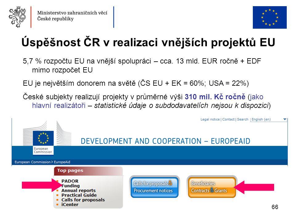 Úspěšnost ČR v realizaci vnějších projektů EU