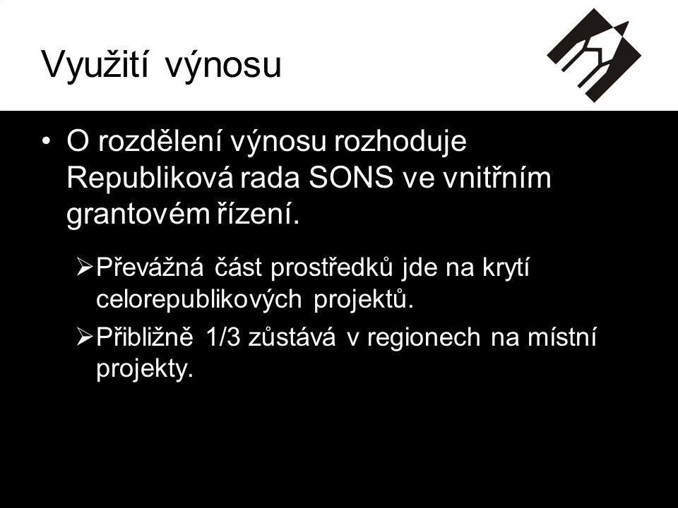 Využití výnosu O rozdělení výnosu rozhoduje Republiková rada SONS ve vnitřním grantovém řízení.