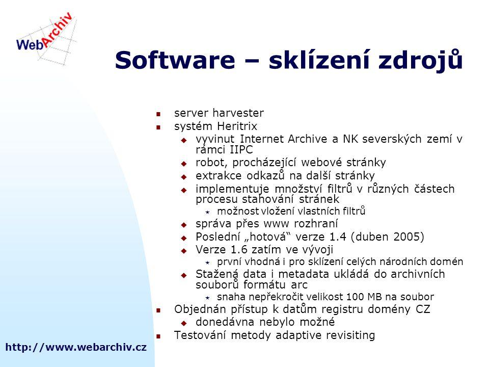 Software – sklízení zdrojů