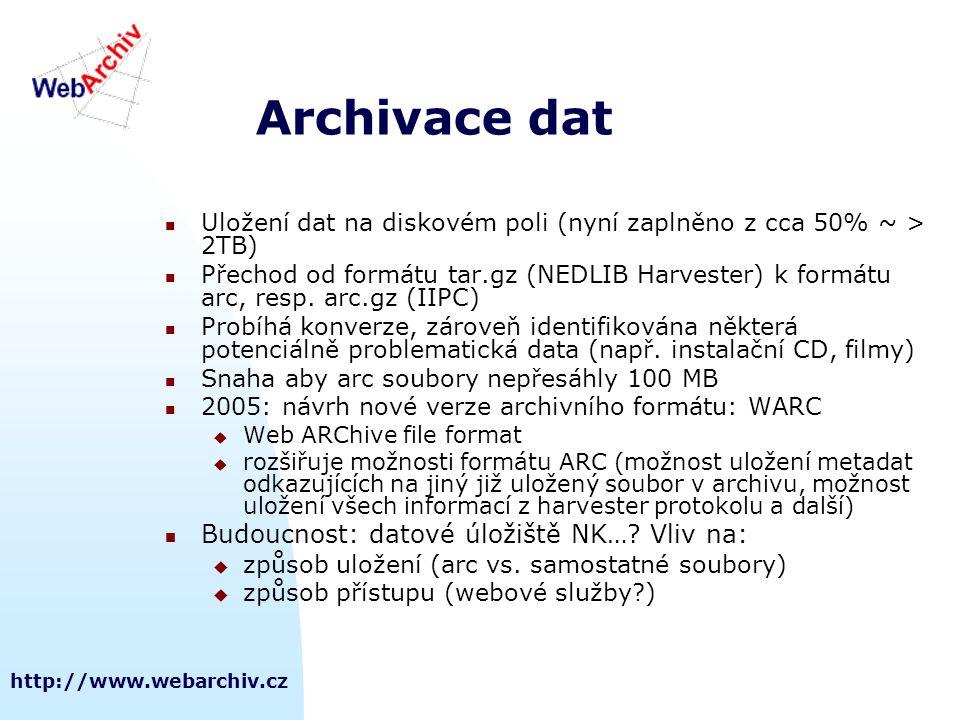 Archivace dat Budoucnost: datové úložiště NK… Vliv na: