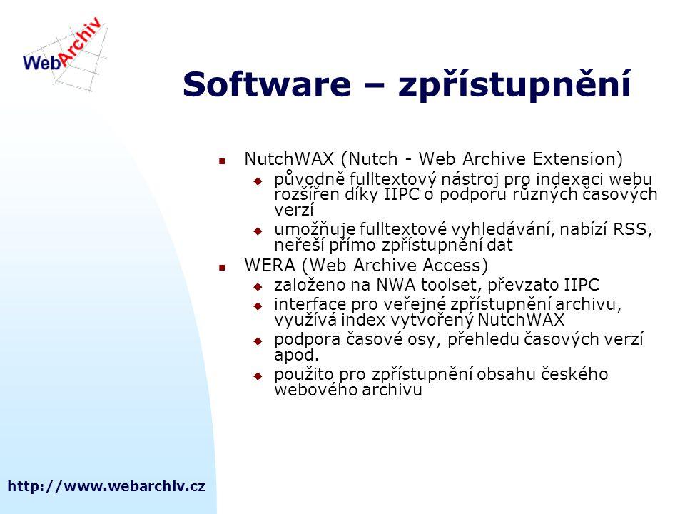 Software – zpřístupnění