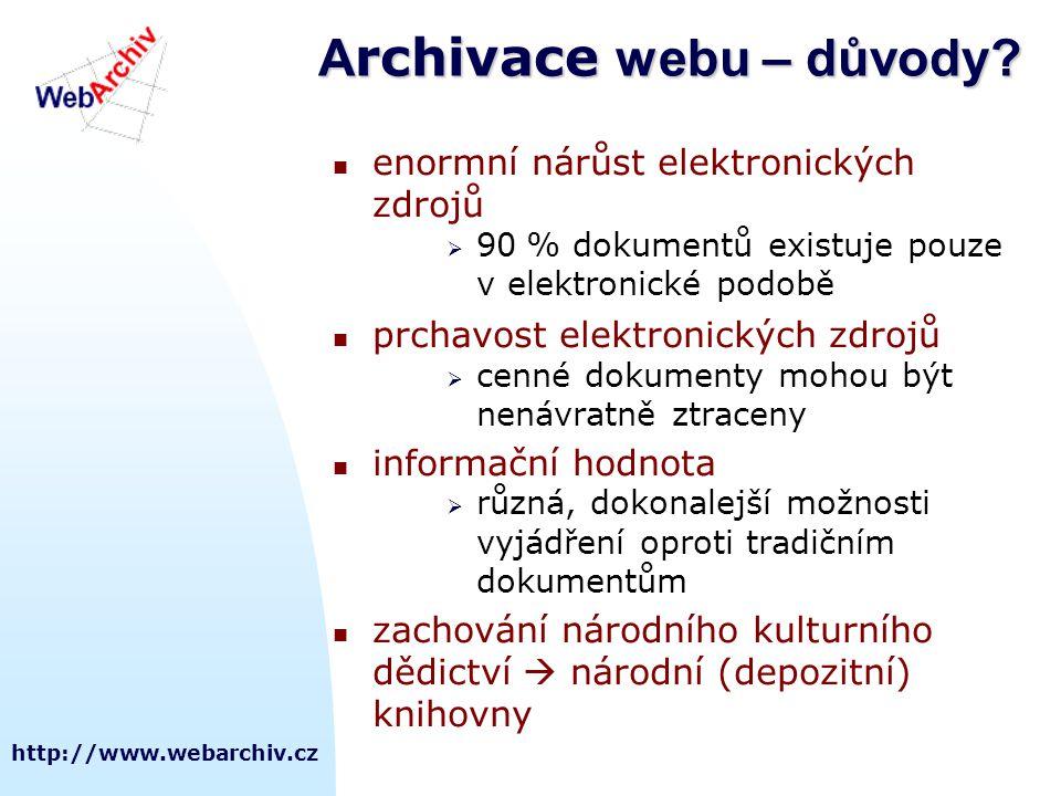 Archivace webu – důvody