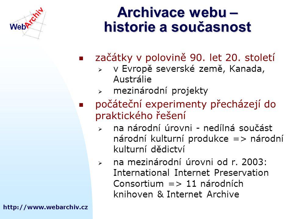 Archivace webu – historie a současnost