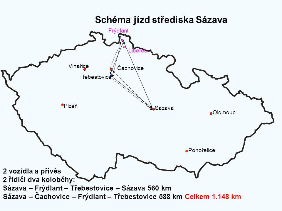 Schéma jízd střediska Sázava