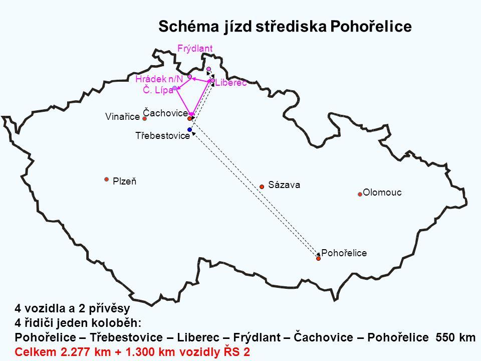 Schéma jízd střediska Pohořelice