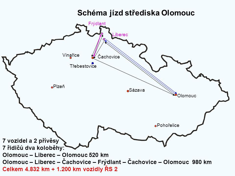 Schéma jízd střediska Olomouc
