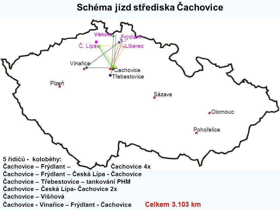 Schéma jízd střediska Čachovice