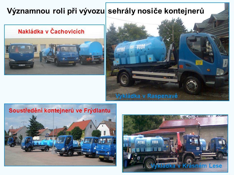 Významnou roli při vývozu sehrály nosiče kontejnerů