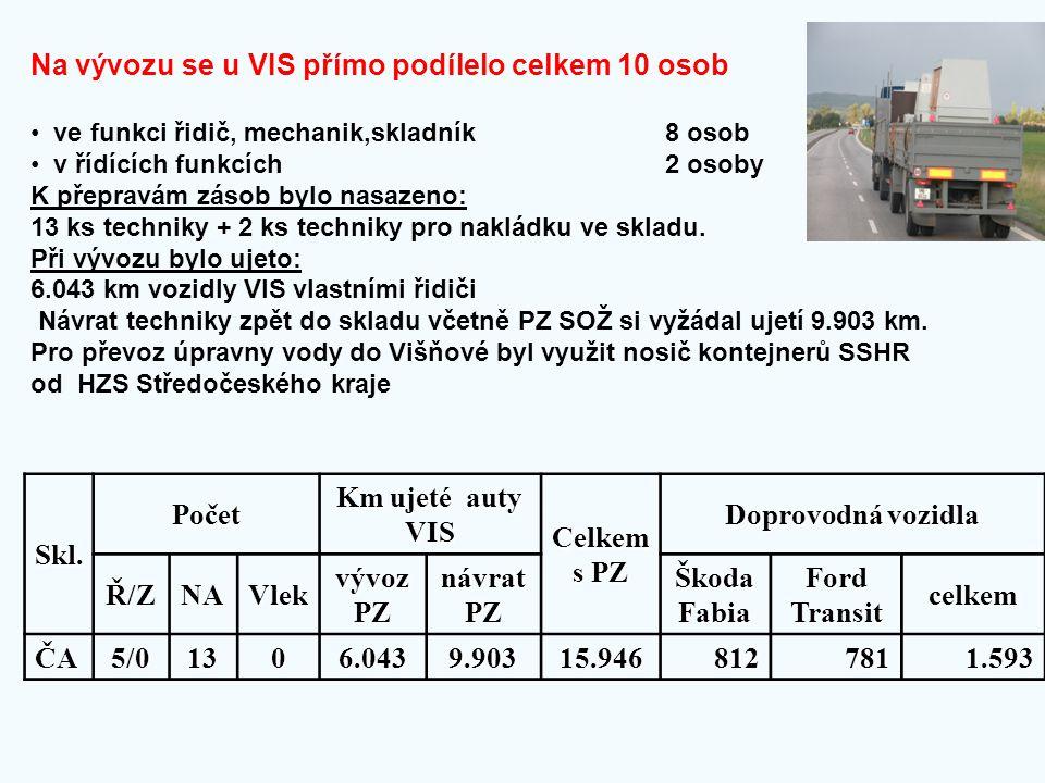 Na vývozu se u VIS přímo podílelo celkem 10 osob