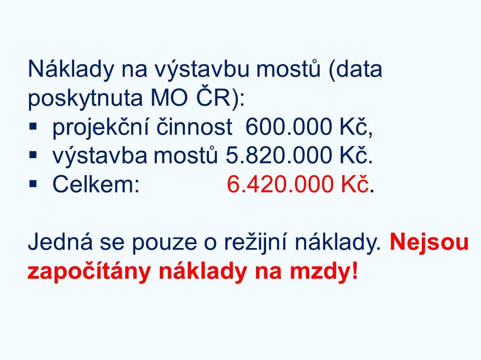 Náklady na výstavbu mostů (data poskytnuta MO ČR):
