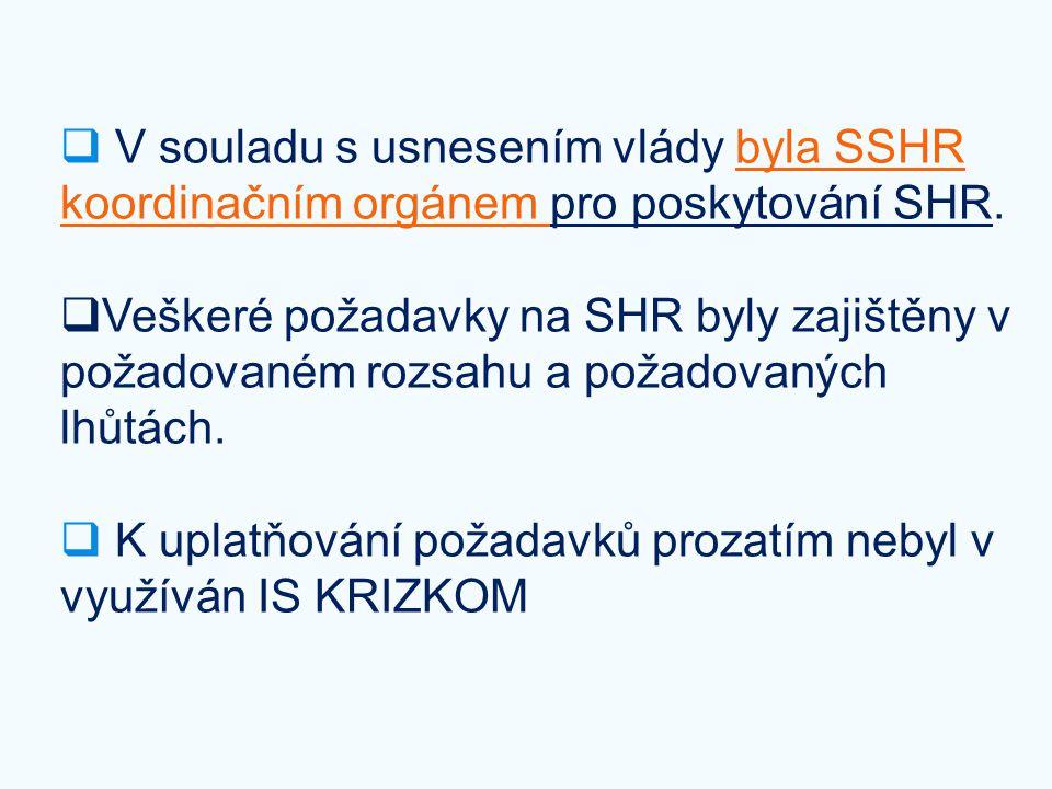 V souladu s usnesením vlády byla SSHR koordinačním orgánem pro poskytování SHR.