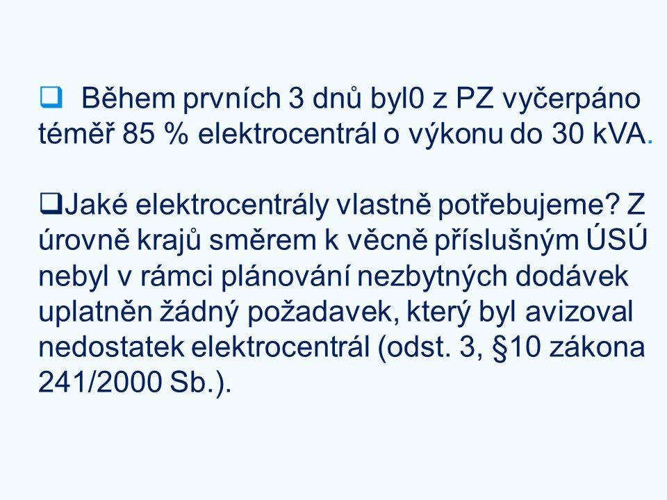 Během prvních 3 dnů byl0 z PZ vyčerpáno téměř 85 % elektrocentrál o výkonu do 30 kVA.