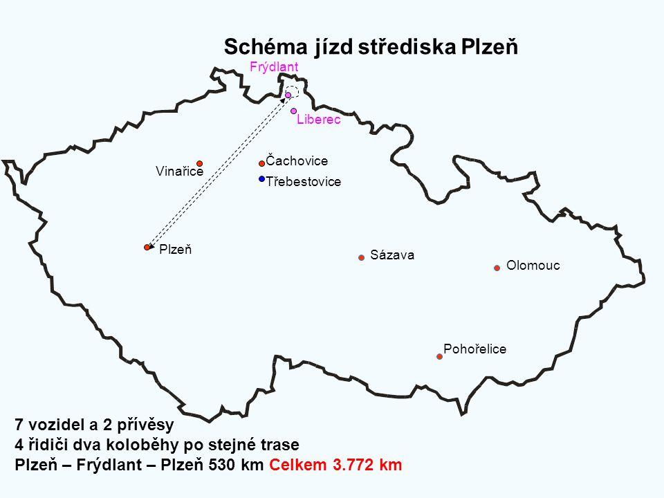 Schéma jízd střediska Plzeň