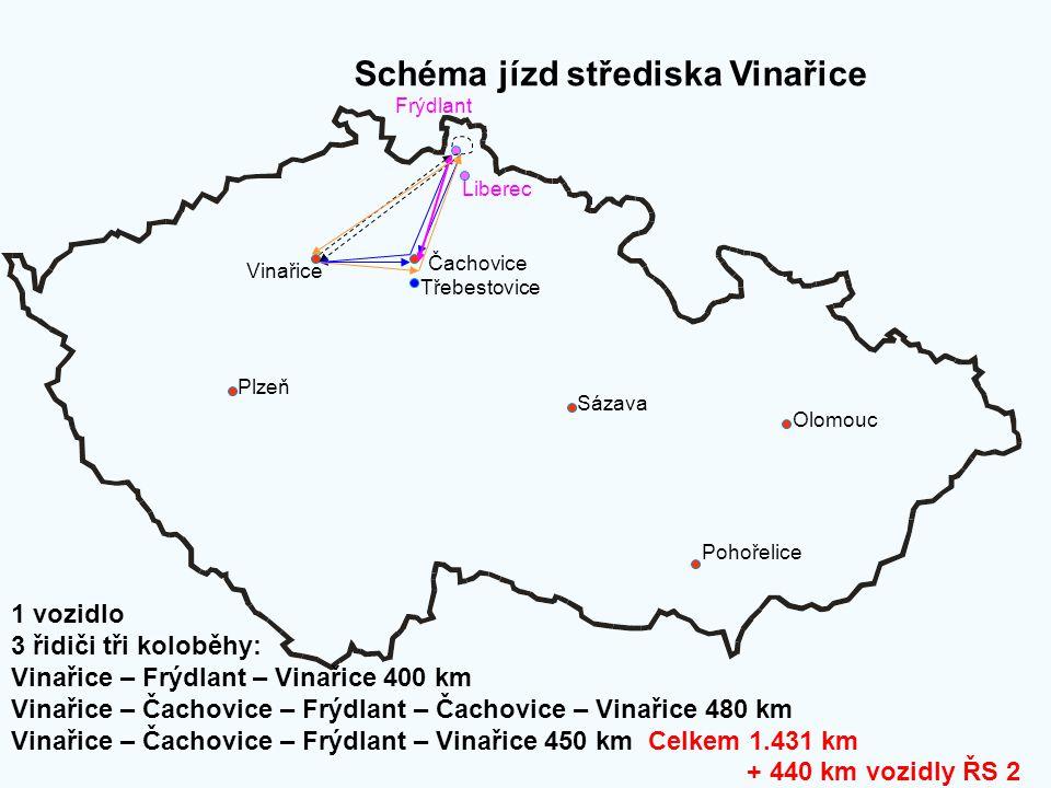 Schéma jízd střediska Vinařice